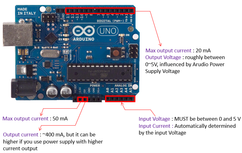 C programming on arduino
