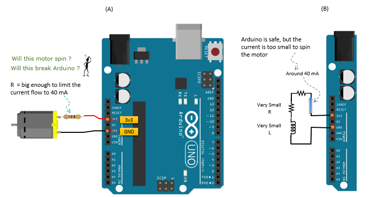 How do i change the port in the arduino ide