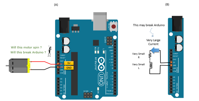 Arduino before you buy sharetechnote