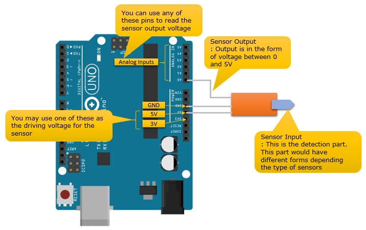 Raspberry pi orange pi compatibility