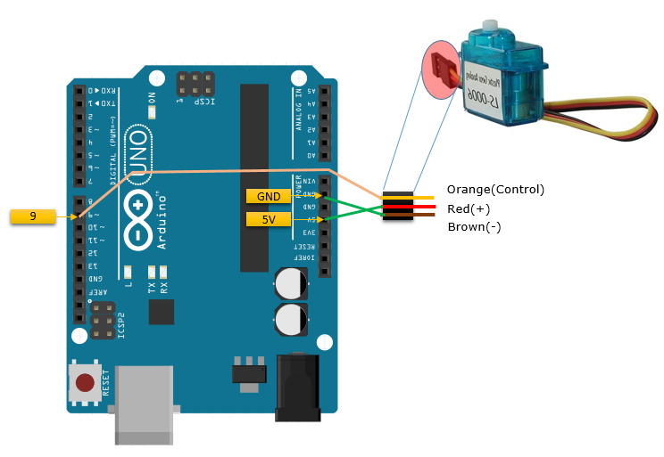 Connection of the relay to the arduino uno