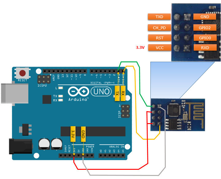 Arduino with Very Low Power Consumption petervojtek/diy