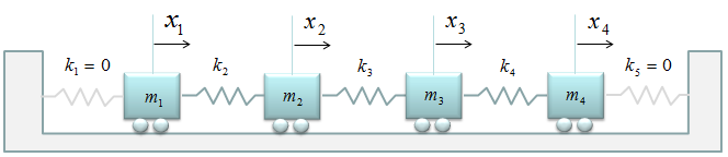Differential Equation - Modeling - Spring and Mass