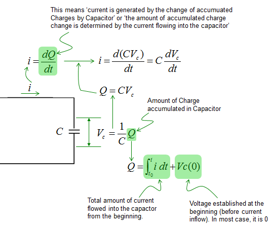 Differential Equation - Modeling - Electric Circuit