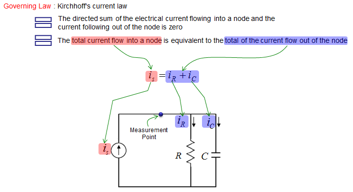 Differential Equation - Modeling - Electric Circuit   ShareTechnote