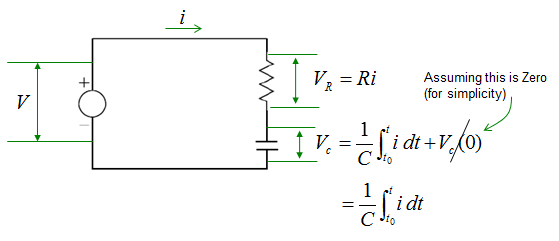 Differential Equation - Modeling - Electric Circuit | ShareTechnote
