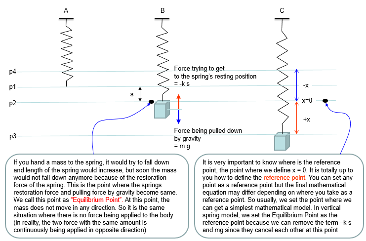 Newton U2019s Second Law Of Motion Concept Of A System Wiring Diagram