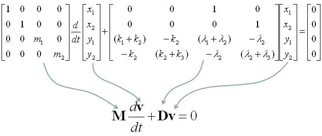 Differential Equation Modeling Spring And Mass Sharetechnote