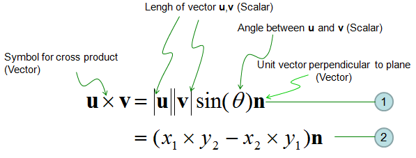 Angles between two ndimensional vectors in Python  Stack