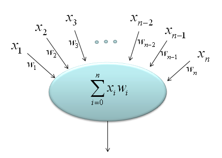 why is the coefficient of correlation an important tool for statisticians Answer to 5 why is the coefficient of correlation an important tool for statisticians.