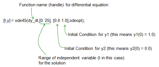 Matlaboctave Differential Equation Sharetechnote