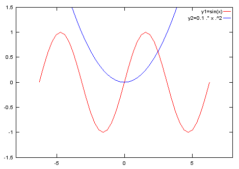 how to add legend on matlab plot