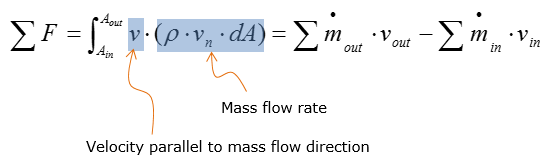 Sharetechnote the equation above states that sum of the forces are equal to the difference between mass flow rate times velocity parallel to the force at the outlet and ccuart Image collections