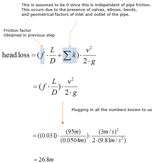 head loss equation bernoulli. step 6 : calculate the head loss due to pipe friction equation bernoulli s