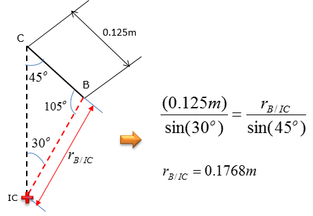 Sharetechnote the magnitude will be calculated through trigonometric analysis of the simplified instantaneous velocity diagram shown below ccuart Image collections