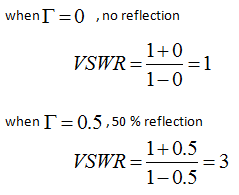relationship between reflection coefficient and vswr calculator