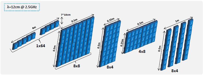 5G - Massive MIMO - FD MIMO ? - 5G   ShareTechnote
