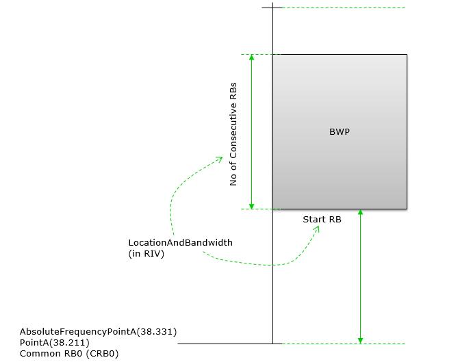 5G | ShareTechnote