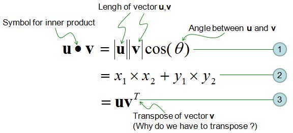 Vector Inner Product Sharetechnote