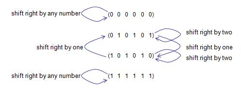 ShareTechnote