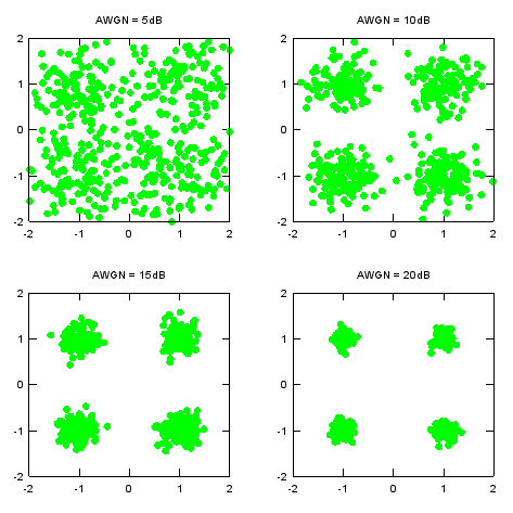 ShareTechnote - Matlab/Octave