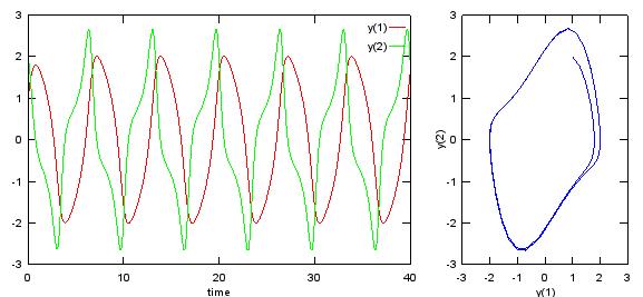 Matlab/Octave - Differential Equation   ShareTechnote